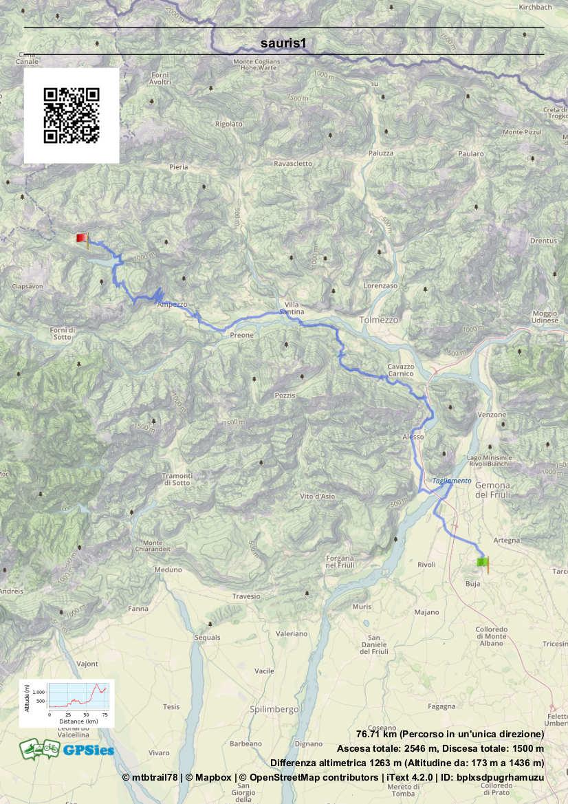 Percorso Buja Sauris mappa